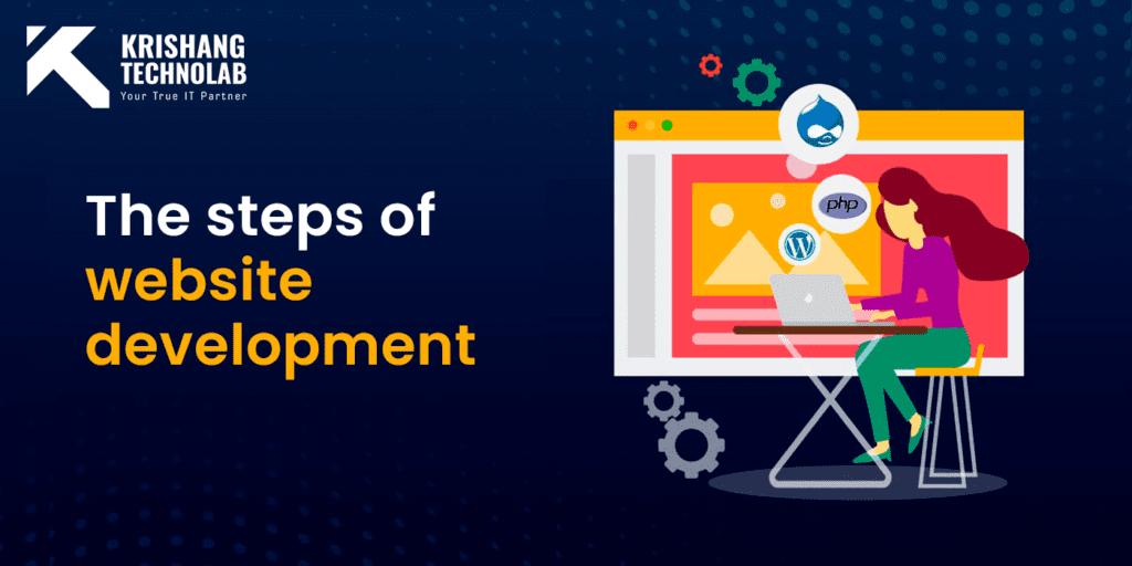 Steps Of Website Development